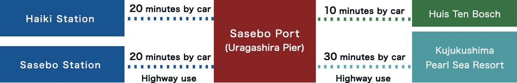 Uragashira_map